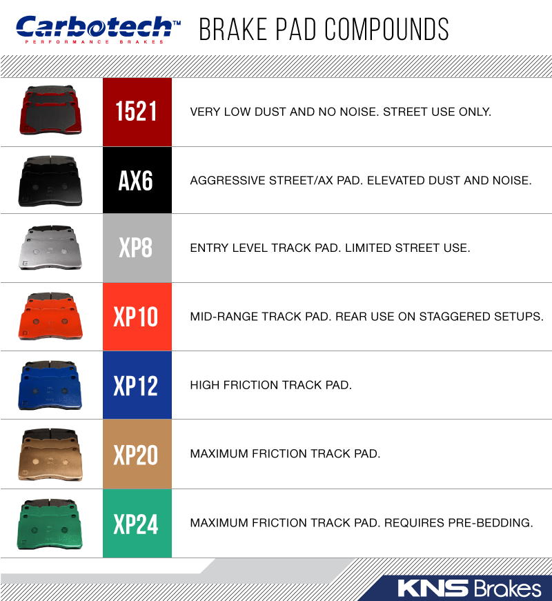 Brake Packages for your Corvette - KNS Rotors and