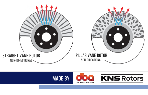 KNS Rotors feature DBA's patented Pillar vane design which increases the rotors' strength and ability to absorb and transfer braking heat
